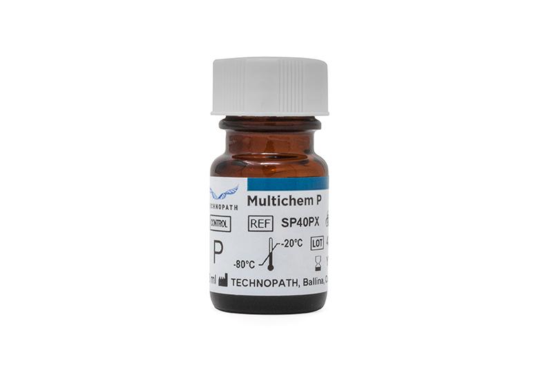 Supplementary Immunoprotein QC