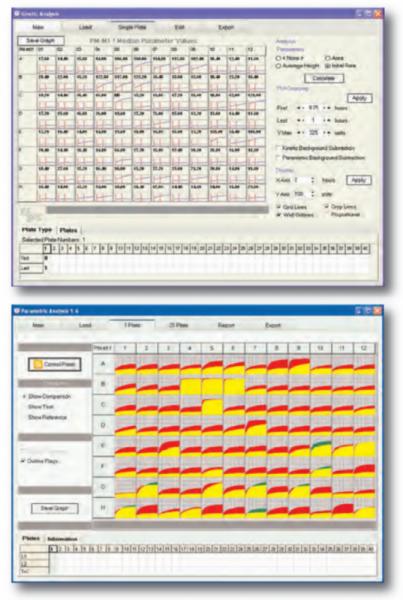 PM-M Software screenshot
