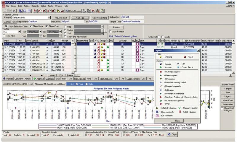 IAMQC Daily Software Screenshot