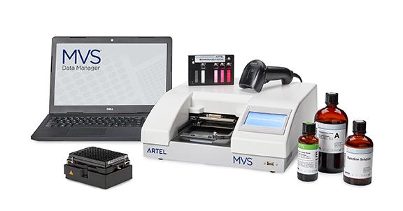 Aretel MVS® Multichannel Verification system